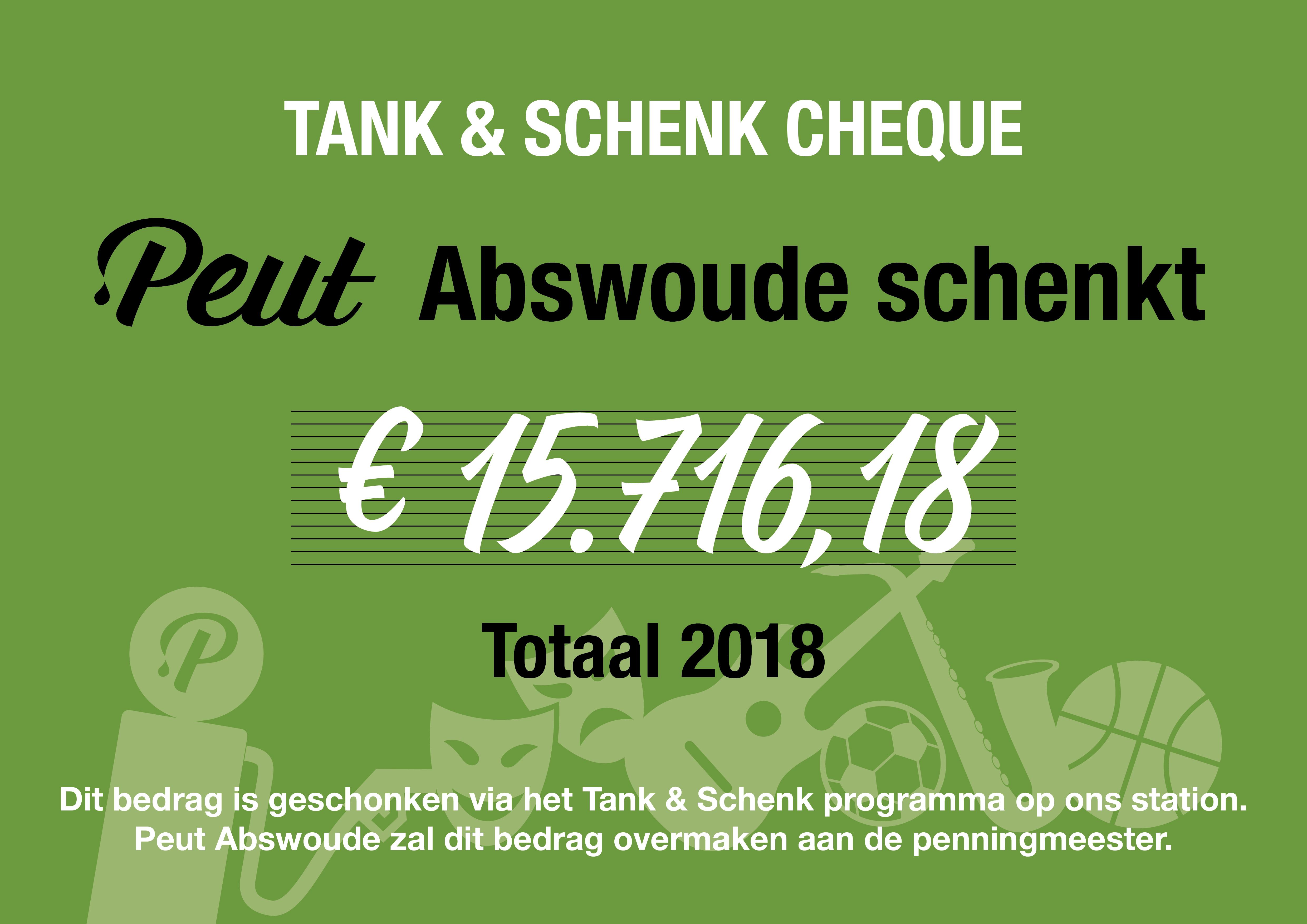 Afbeelding voor Peut Abswoude schenkt € 15.716,18 aan lokale verenigingsleven